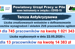 pracownicy 2